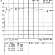 TEROZ zesilovač K1-69 MAR