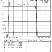 TEROZ propust K23-59
